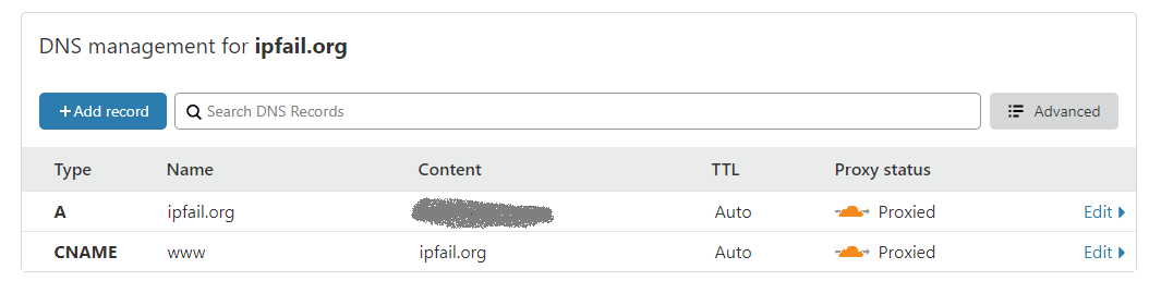 DNS-ipfail-org-Cloudflare-Web-Performance-Security