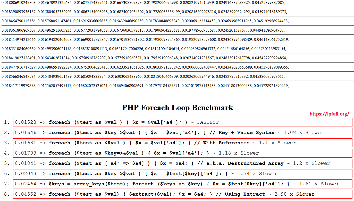 PHP Benchmark Foreach Loop